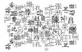 """周易起名 夏商时代的""""日名"""""""